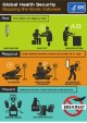 Stopping the Ebola Outbreak (Infografik)