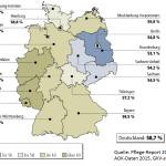 Polymedikation in Deutschland
