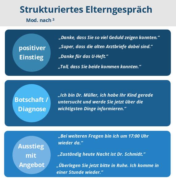 diagnoseschock_1__original.jpg
