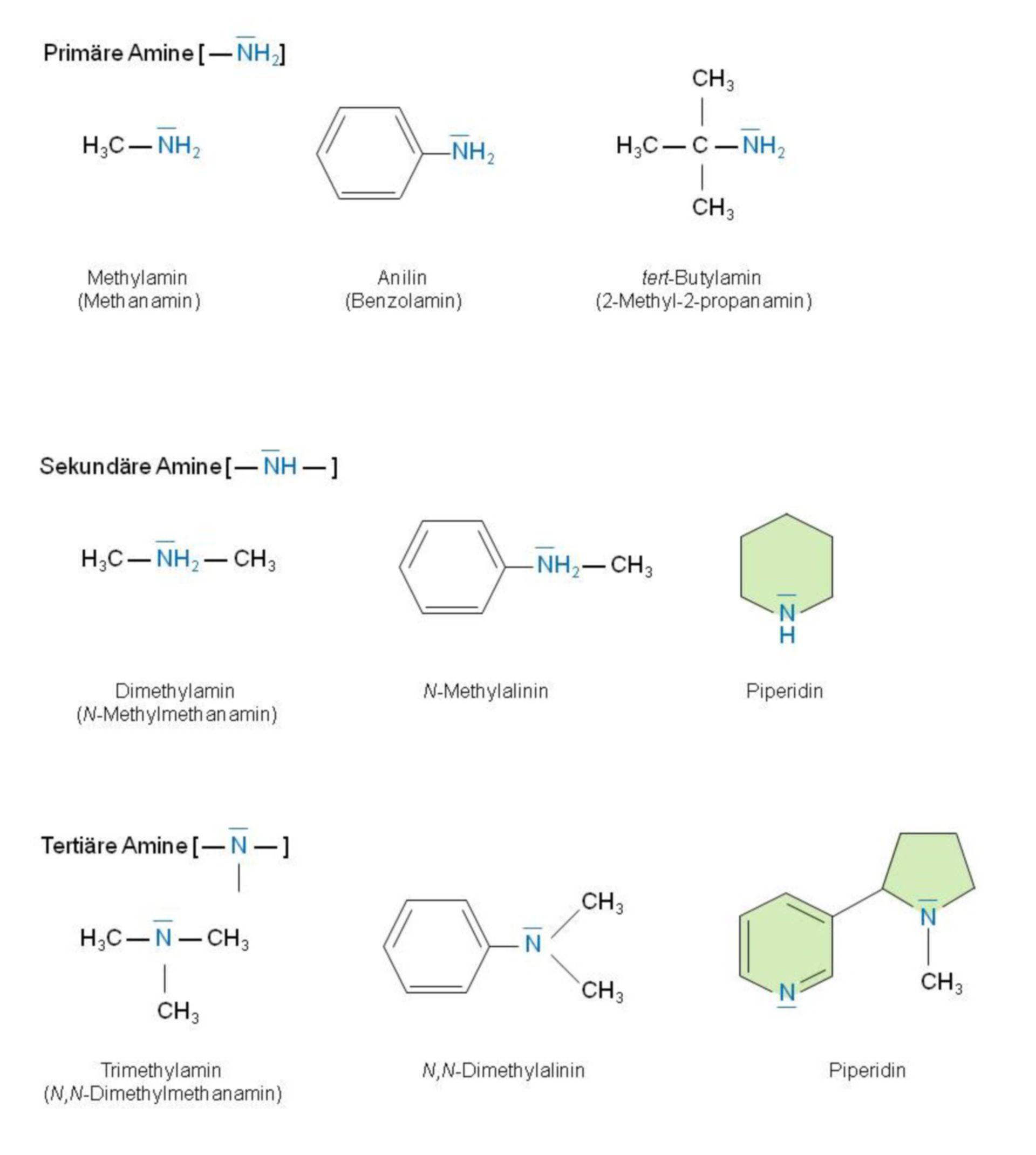 Aminas primarias, secundarias y terciarias