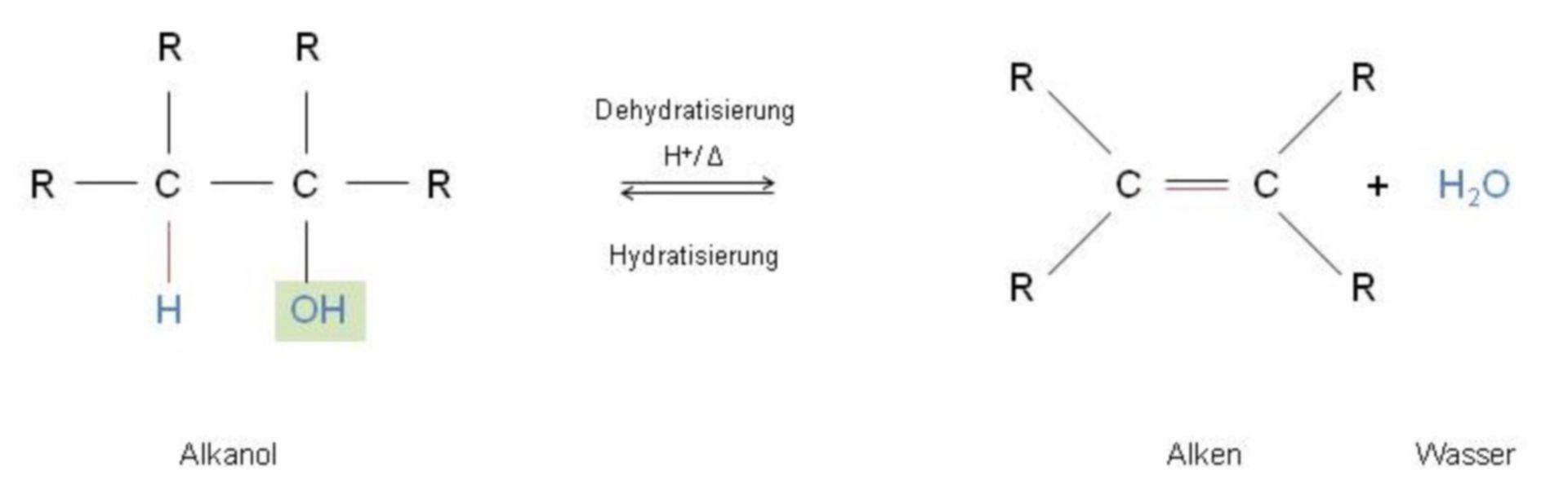 Dehydratisierung von Alkanol