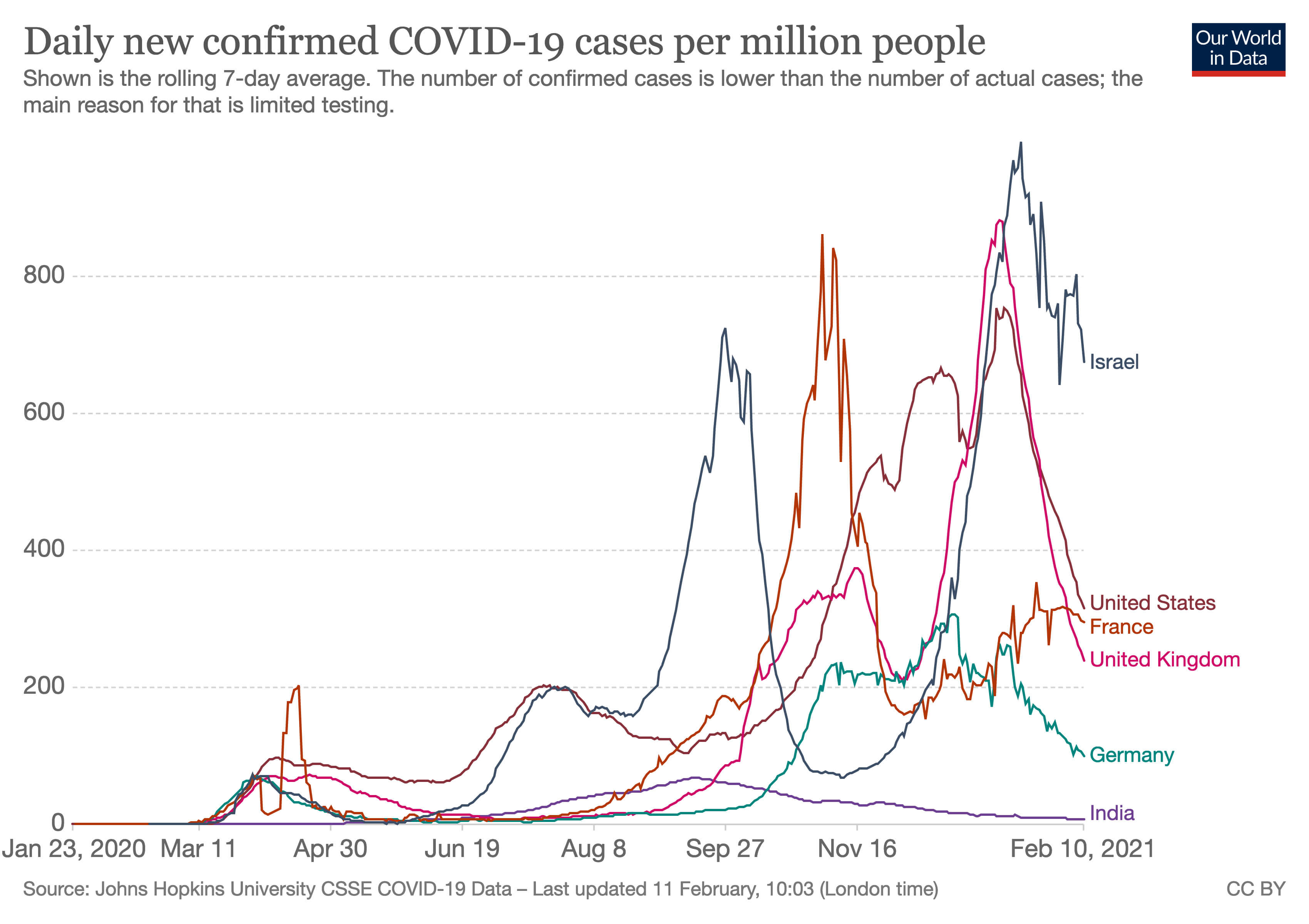 coronavirus-data-explorer_original.jpg