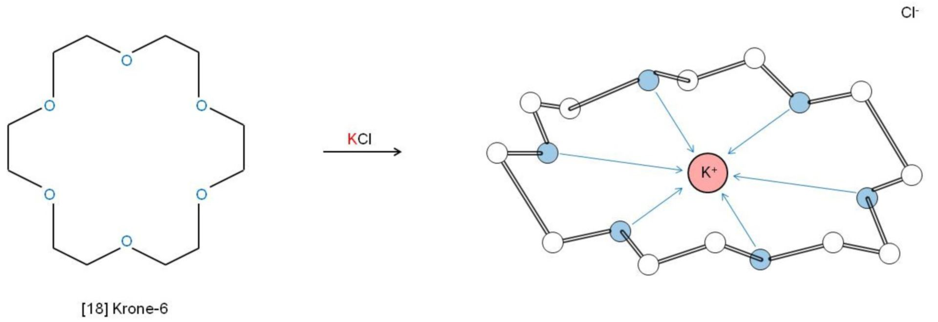 Complesso chelato di [18] corona-6, K +...