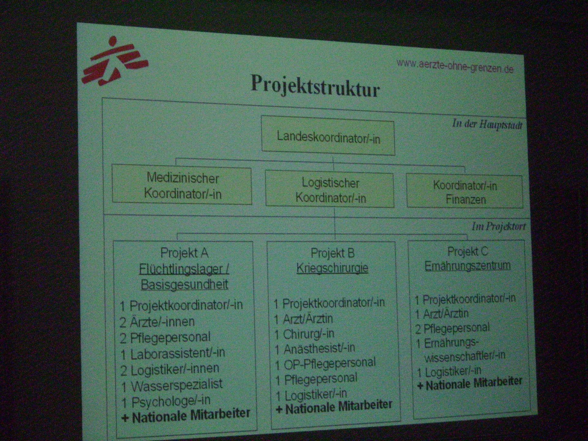 Tropenmedizinischer Lehrgang Leipzig