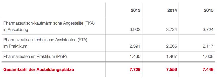 ZDF_16_19_Ausbildungsplatz_Apotheke.pdf