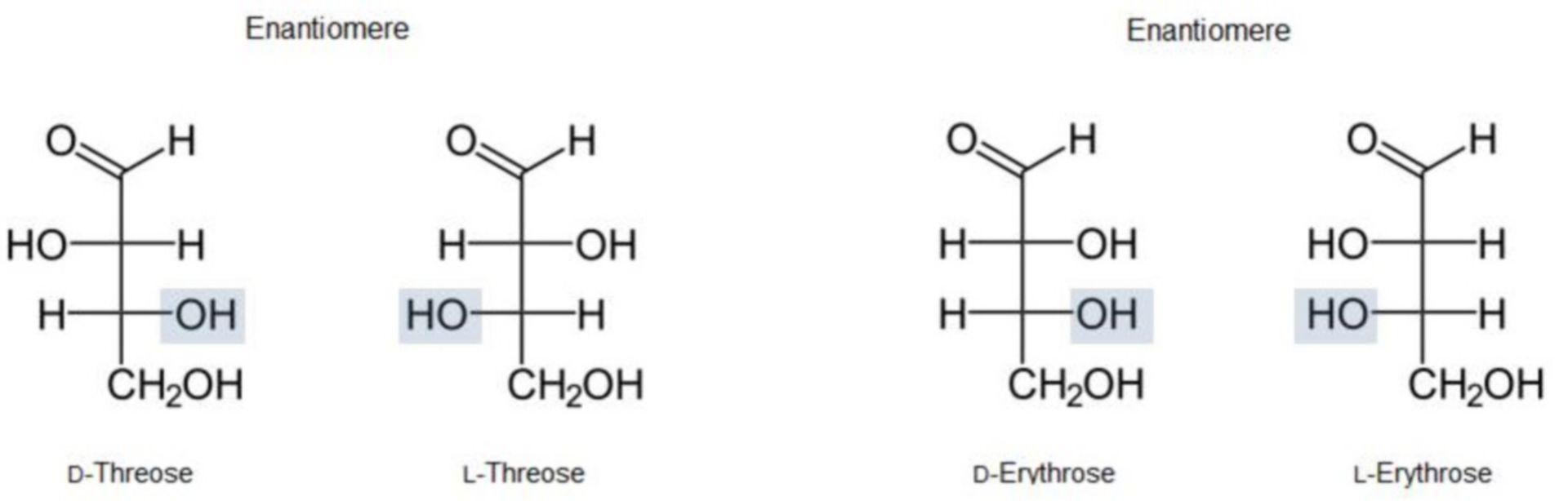 Enatiomere Aldotetrosen