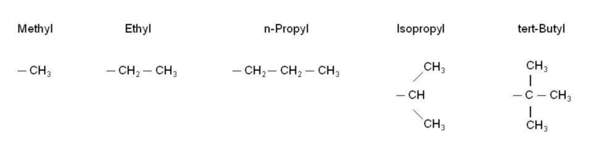 Alkenes - nomenclature (examples)