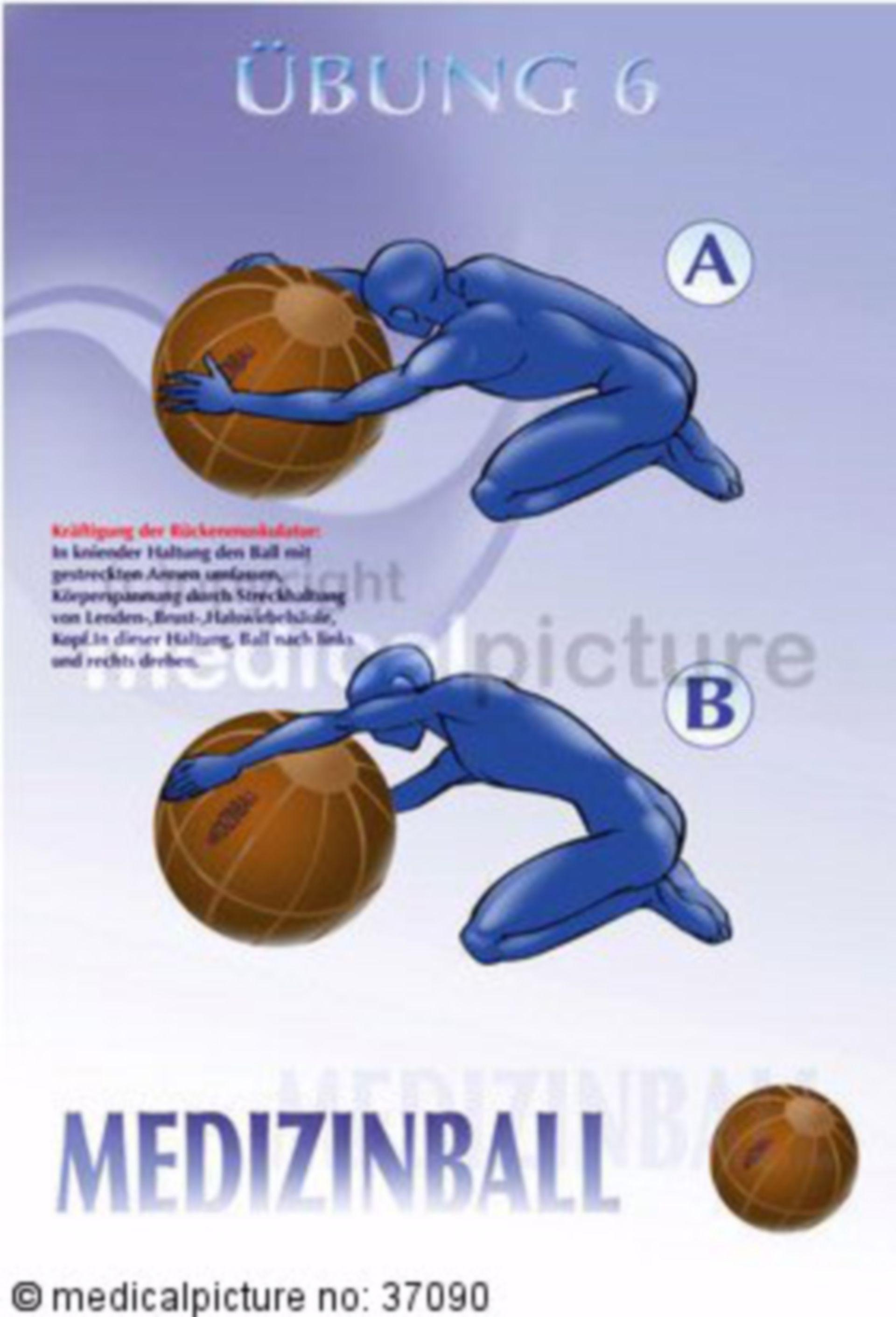 Medizinball