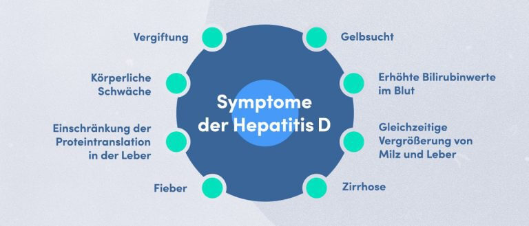 symptome_original.jpg