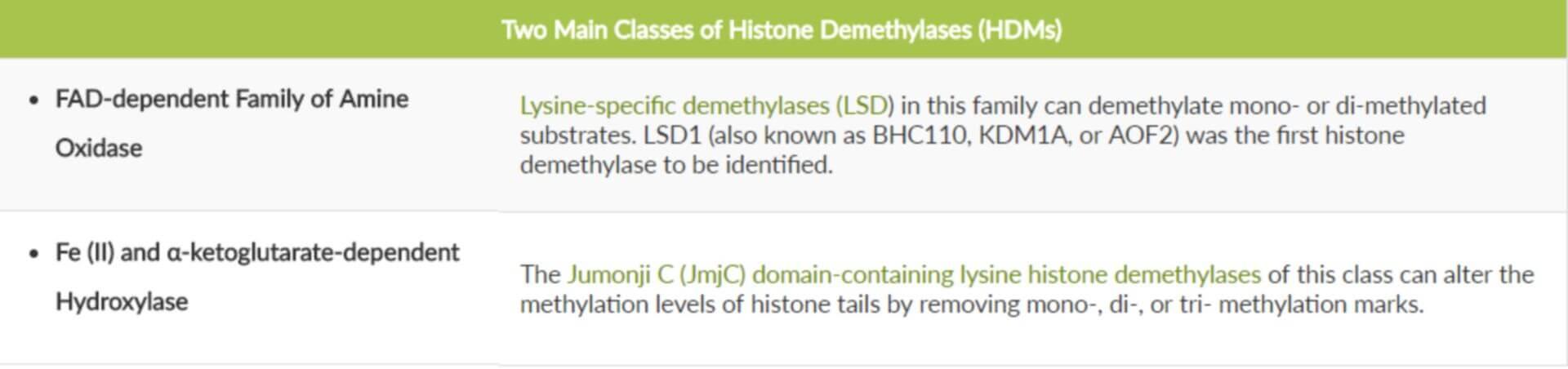 DNA demethylation inhibitor