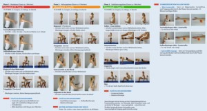 Epicondylitis Therapie