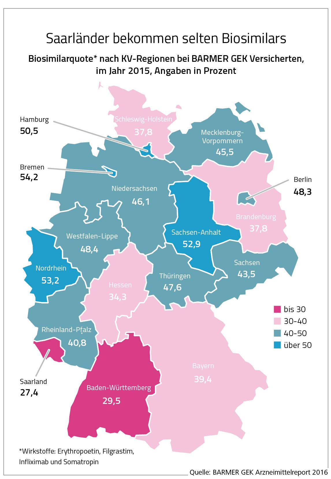 b-Infografik-2-Arzneimittelreport-2016