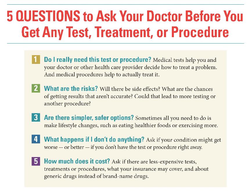 ragebogen für das Arzt-Patient-Gespräch