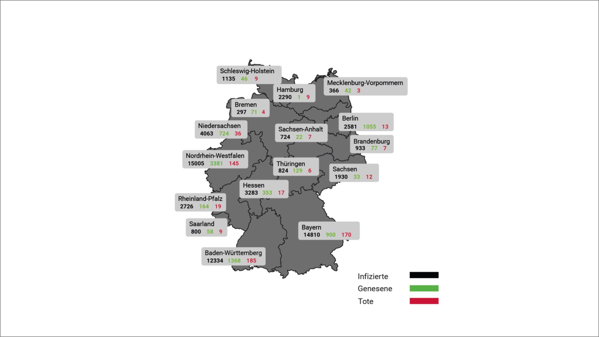 SARS-CoV-2: Deutschland-Update