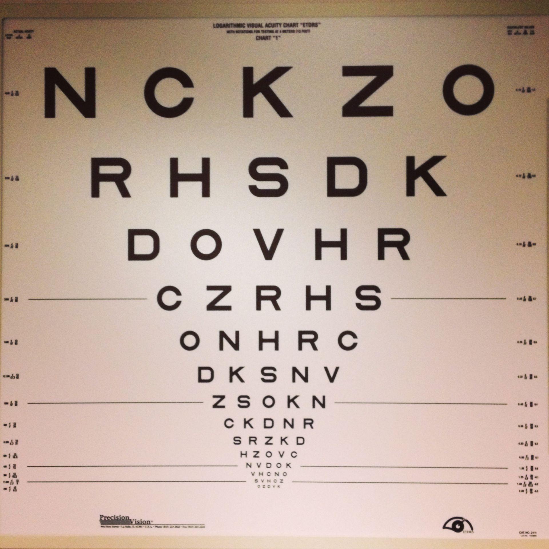 Eye chart N