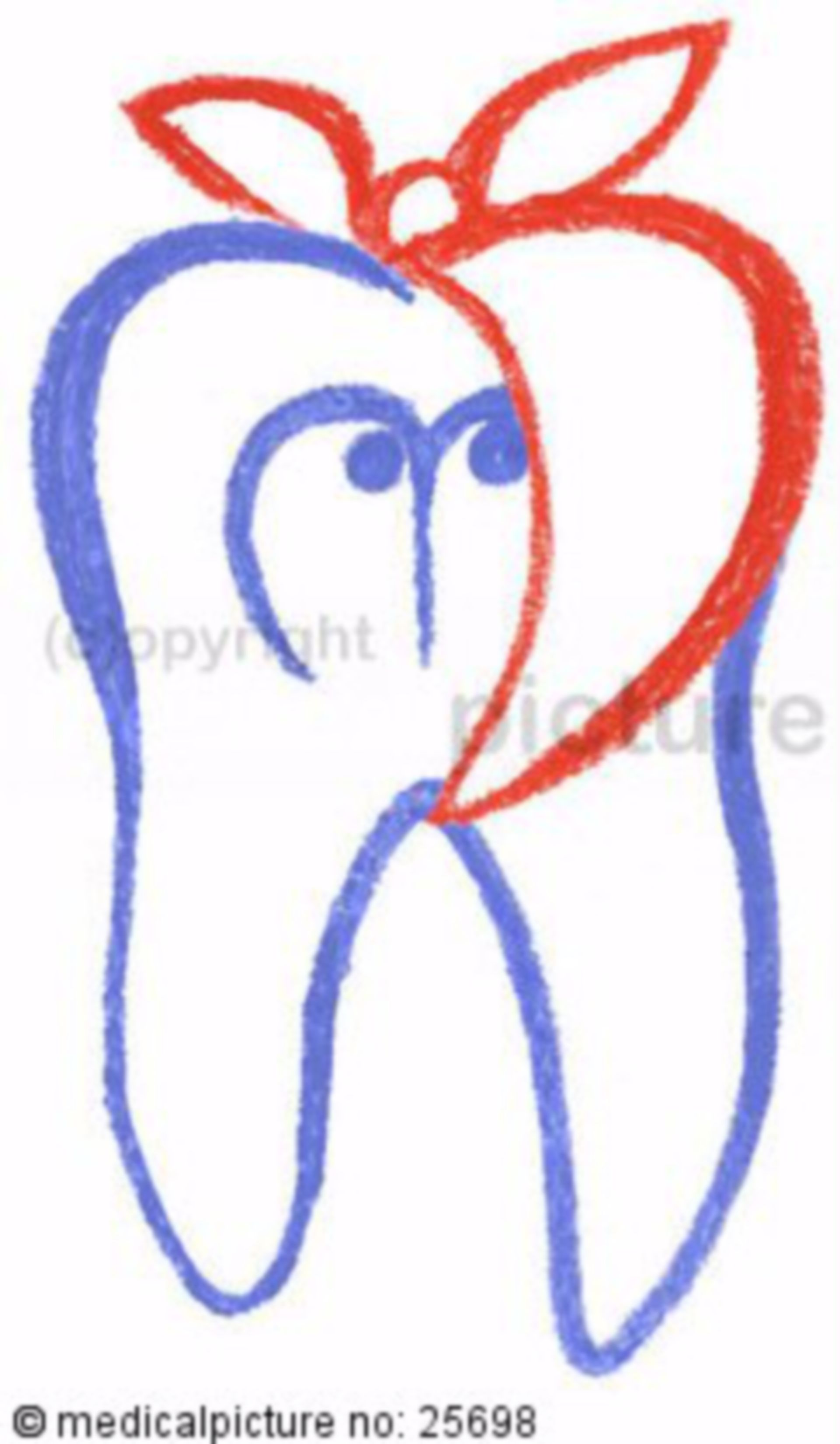 Zahn, Zahnschmerzen