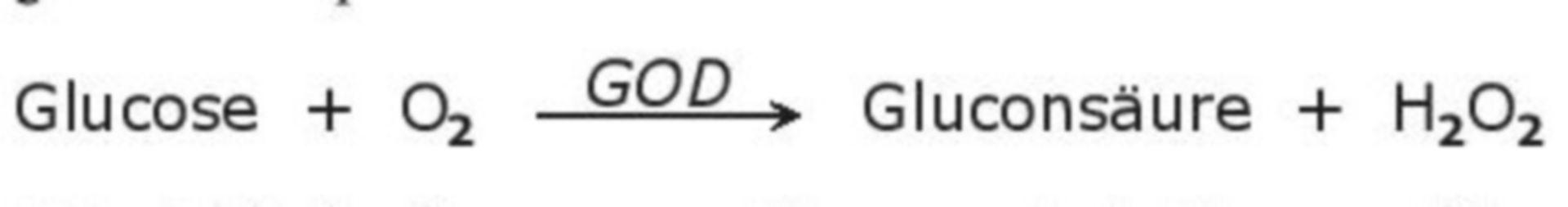 Die von der Glucoseoxidase (GOD) katalysierte Reaktion
