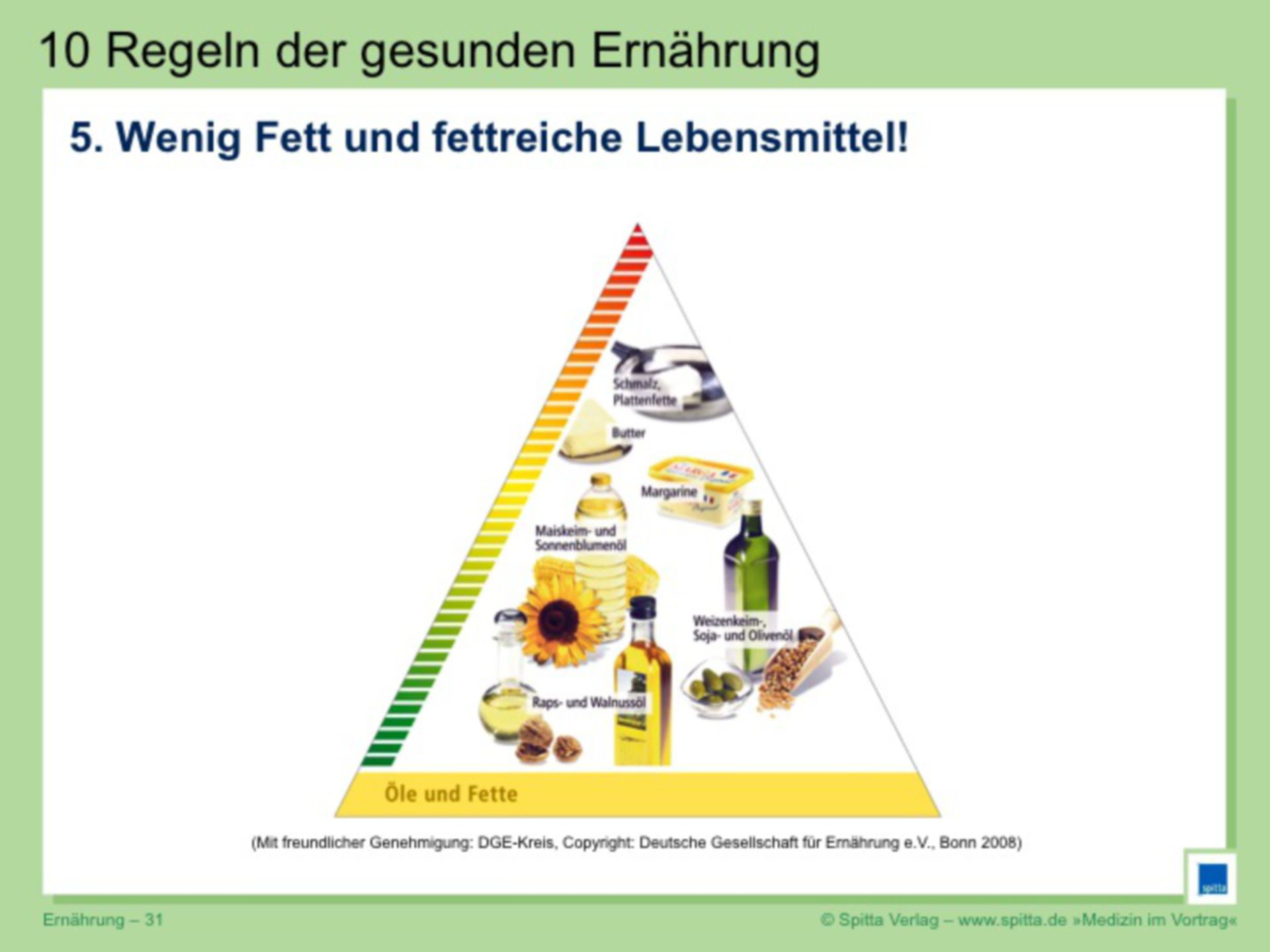 Basso contenuto di grassi e alto contenuto di grassi alimenti