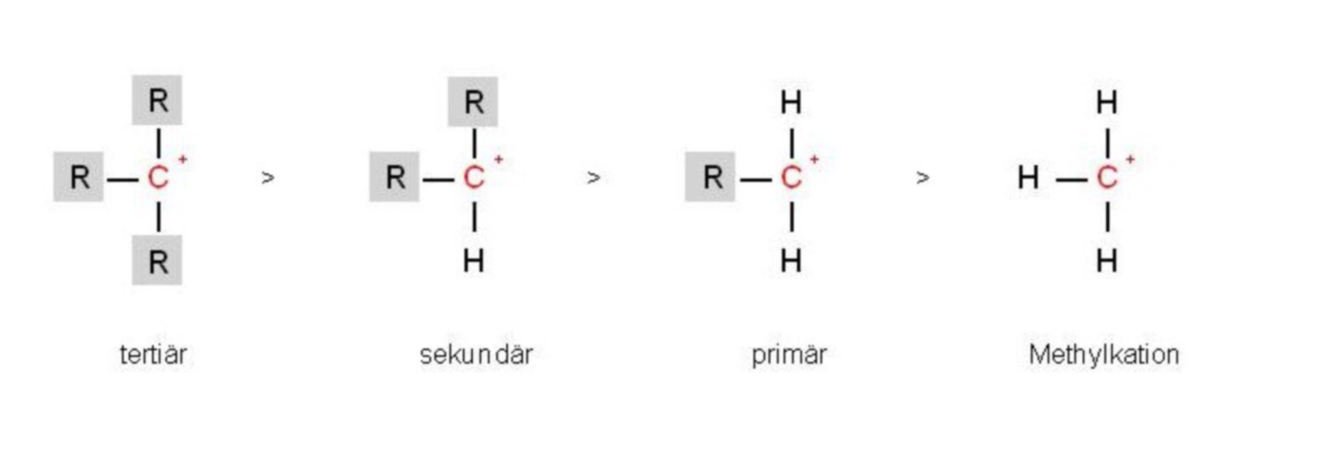 Stabilità del carbocatione