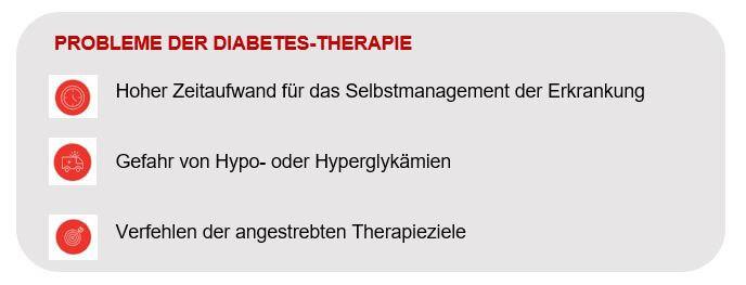 probleme_diabetestherapie_original.jpg