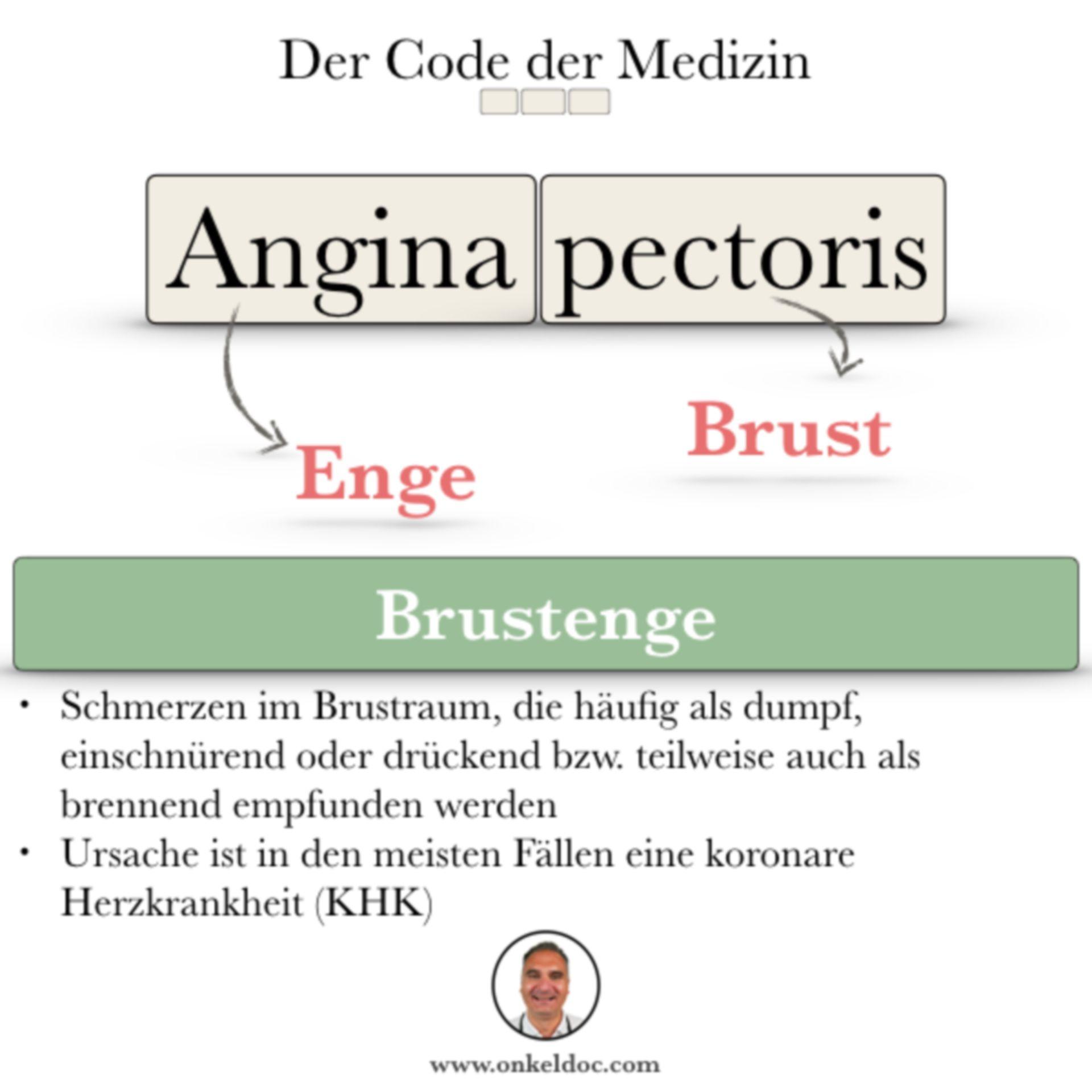 Der Code der Angina pectoris