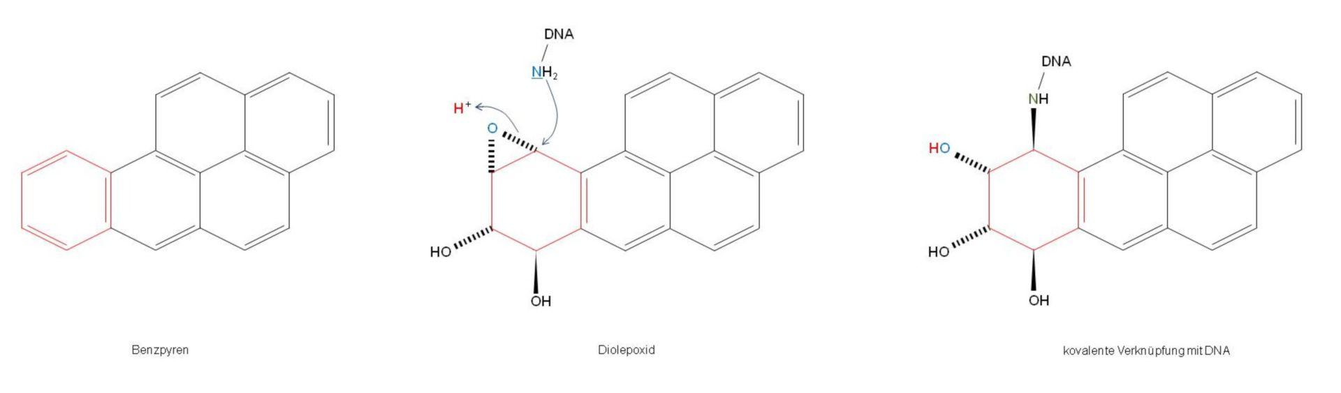 Benzpyren - Benzo[a]pyrene
