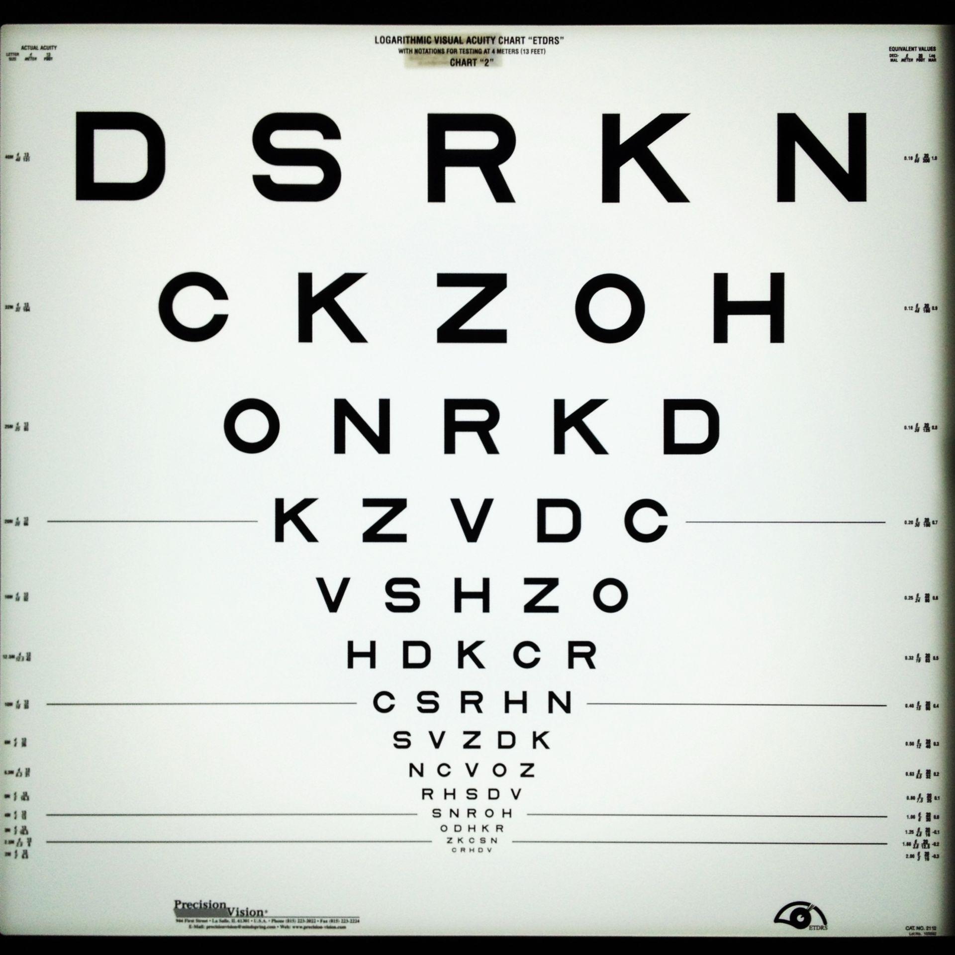 Tabla optométrica D