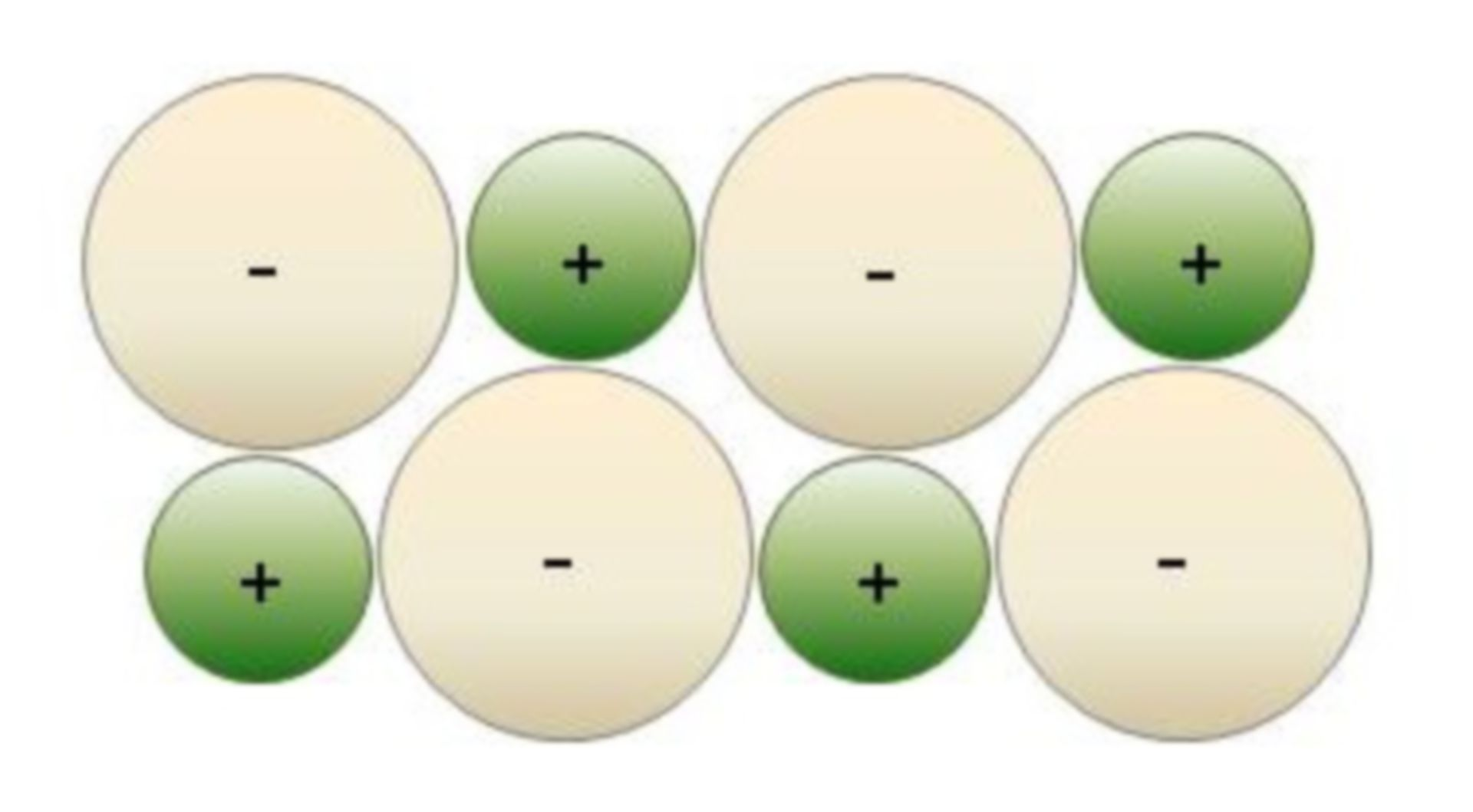 Rejilla de iones