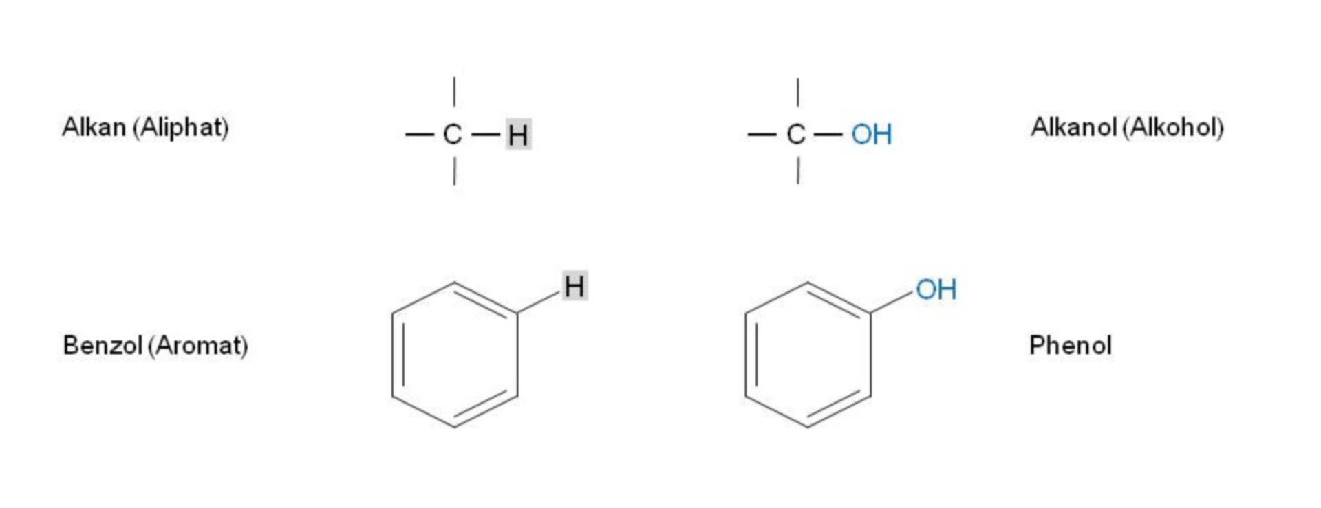 Hydroxide group