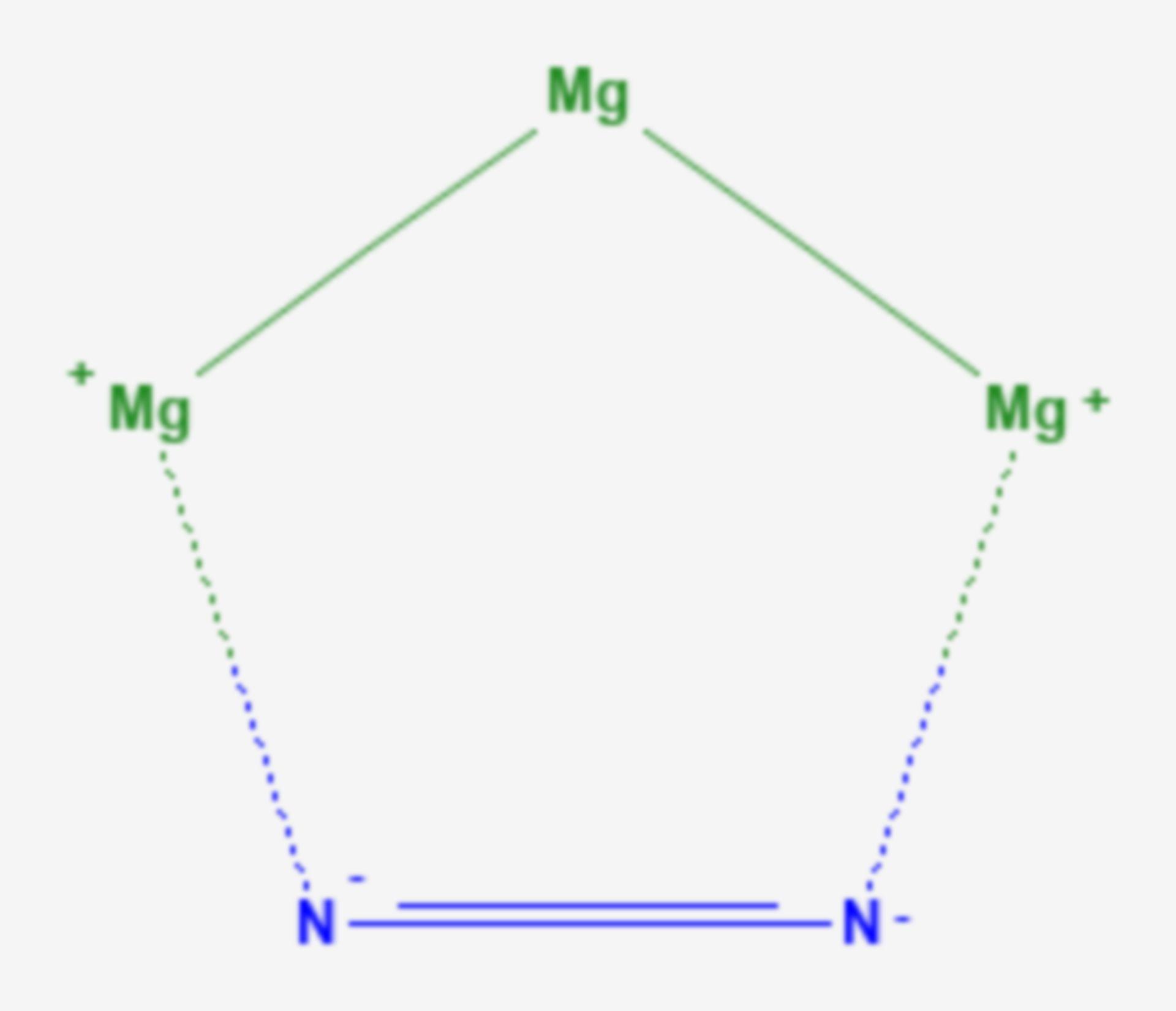 Magnesiumnitrid (Strukturformel)