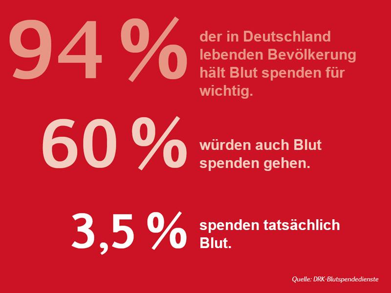 spendequote