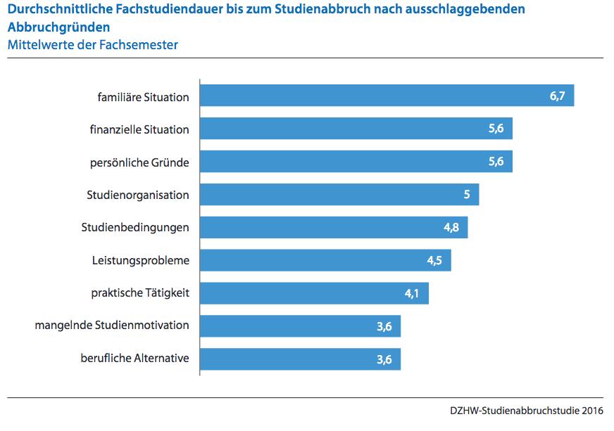 Forum Hochschule 1 2017 Zwischen Studienerwartungen und Studienwirklichkeit fh 201701.pdf-4