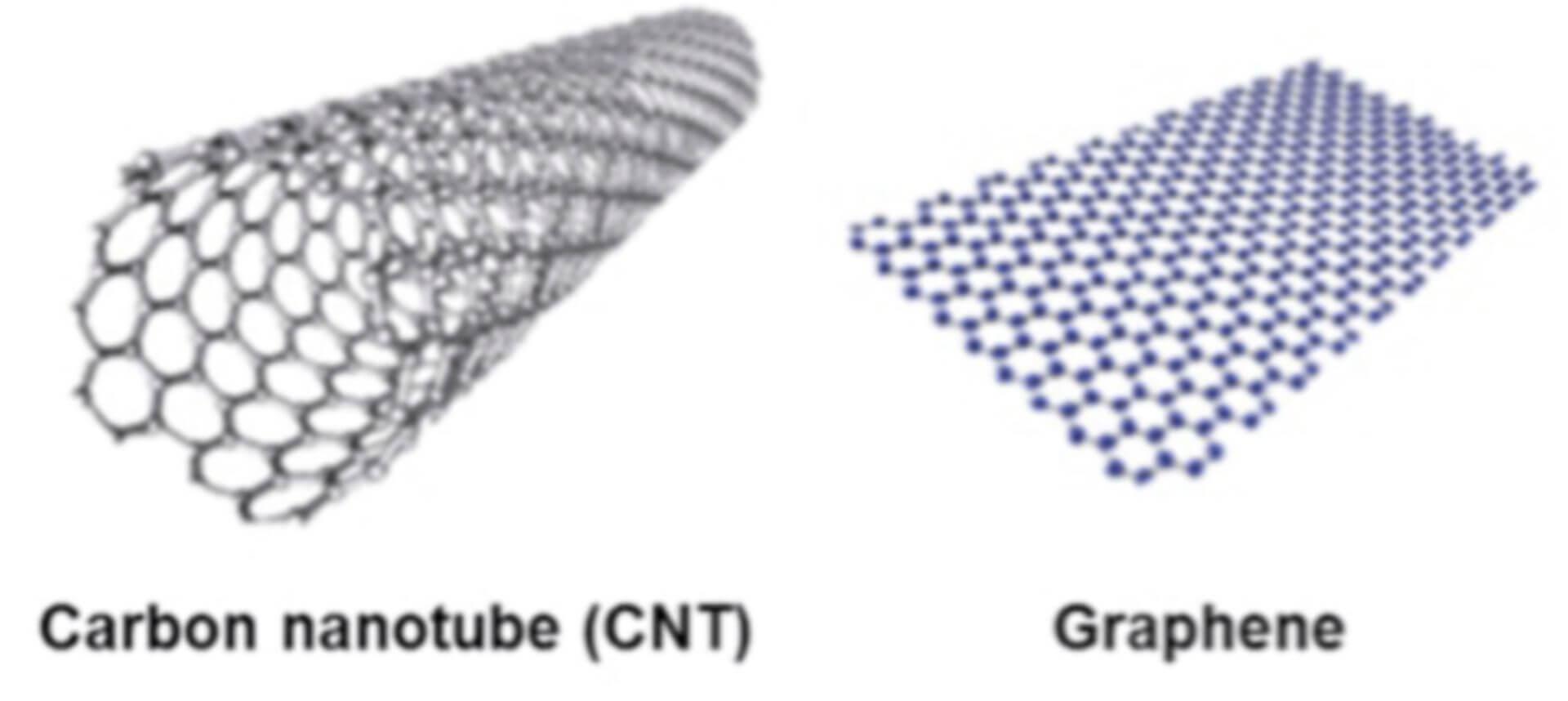 Graphene and Carbon Nanotube