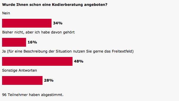 Umfrage_Kodierberatung