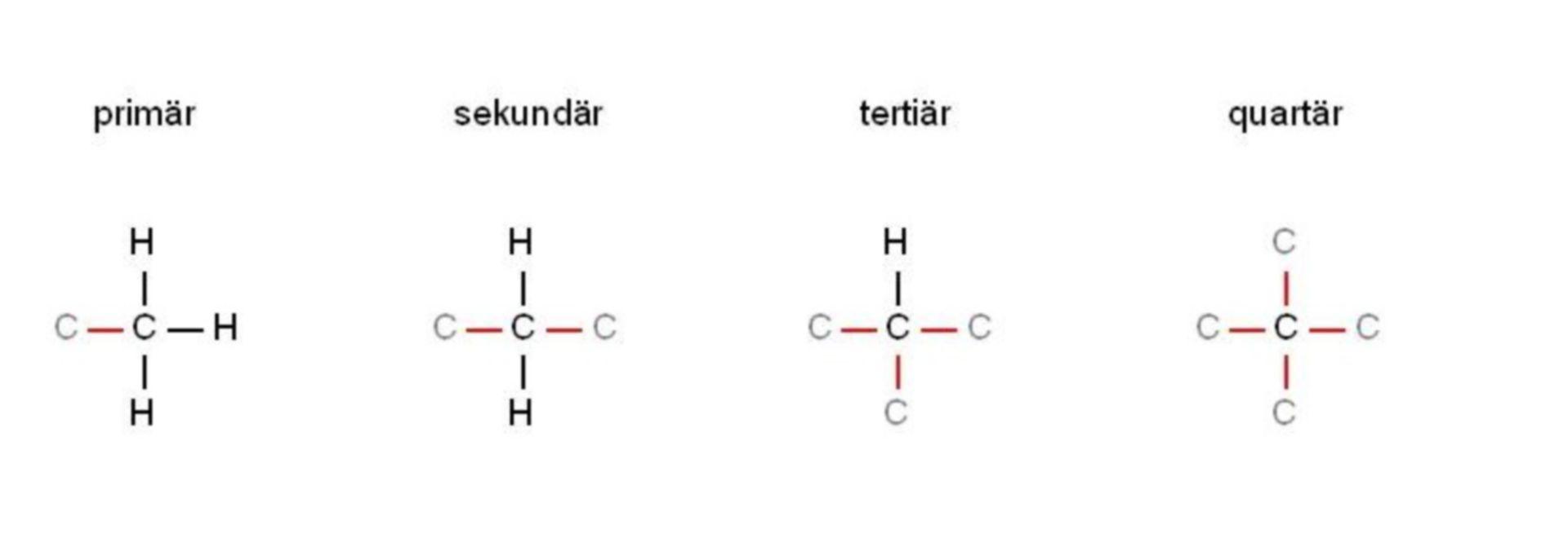 Alcheni classificazione