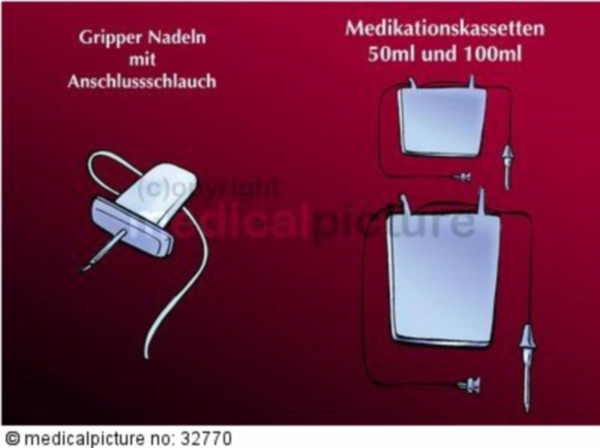 Portable pain pump for chronic pain patients