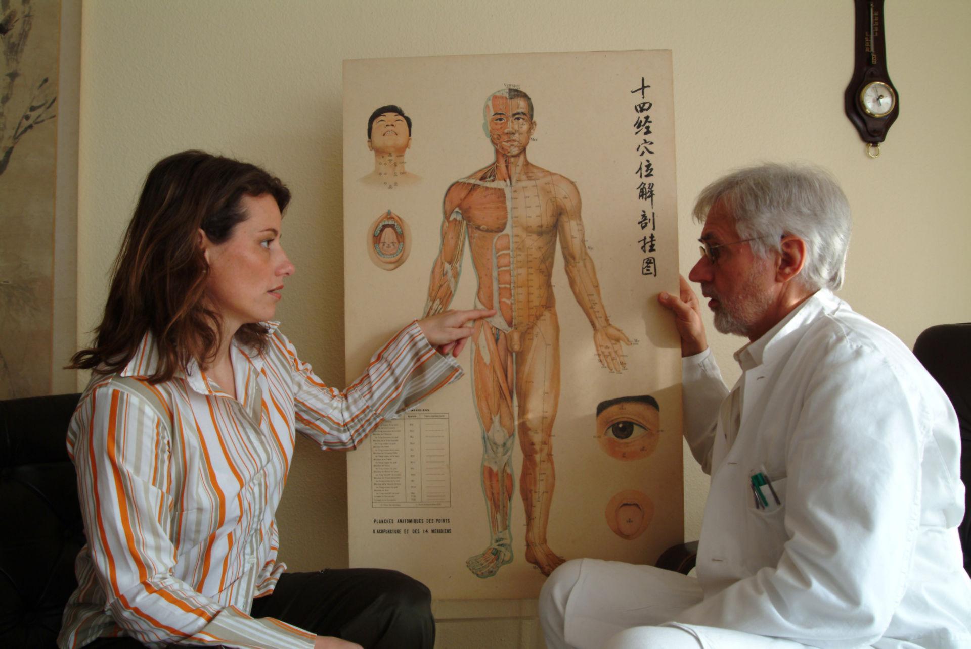 Akupunktur Plakat