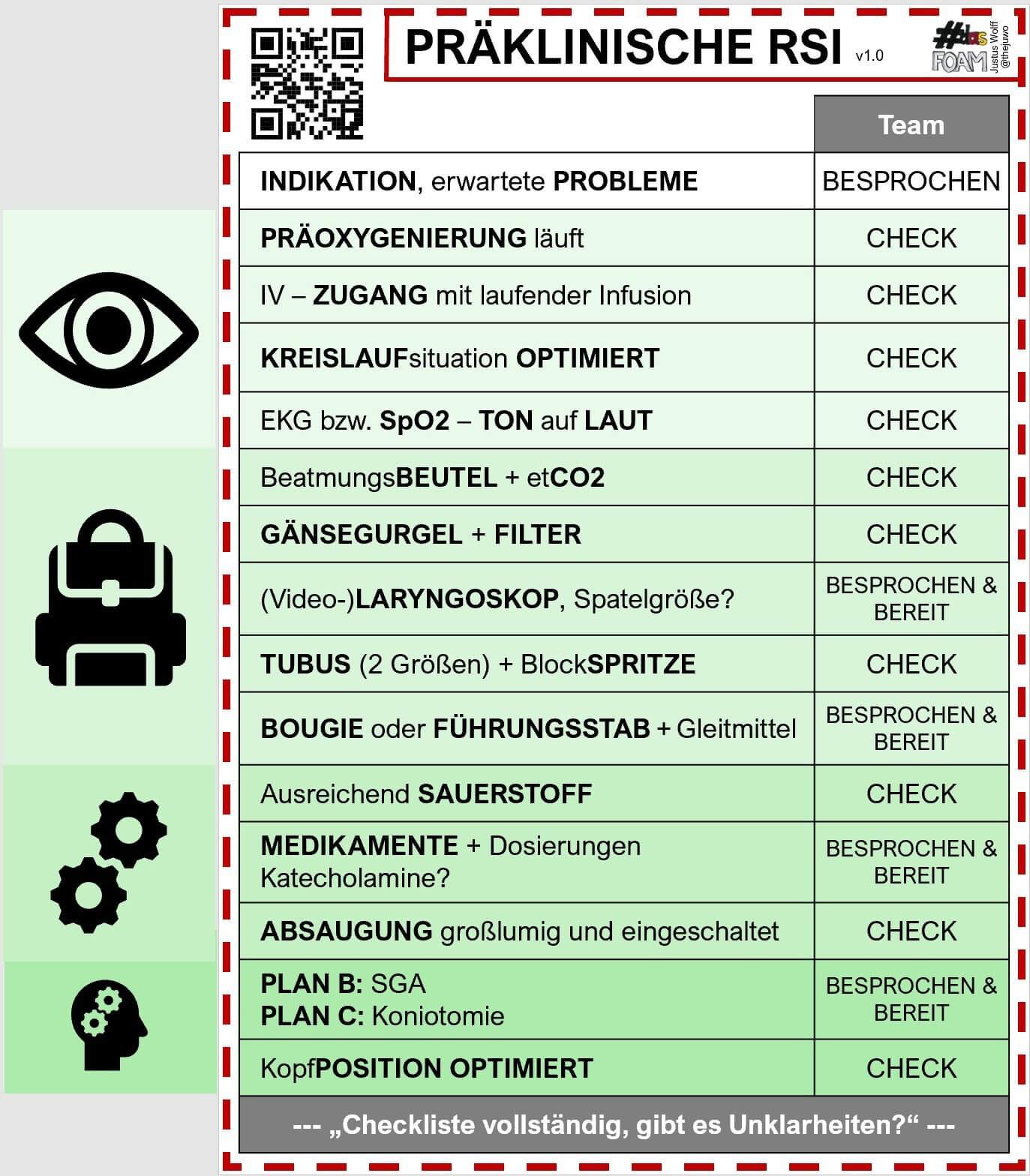 abschnitte_piktogramme_rsi_checkliste_original.jpg