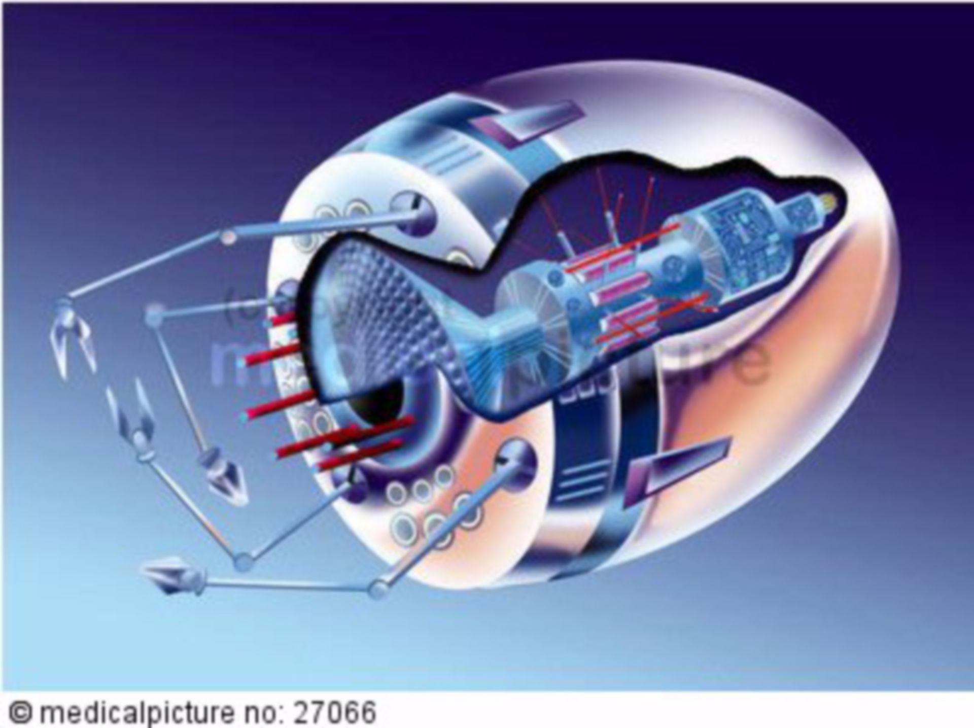 Aufbau und Funktion eines Nanobots
