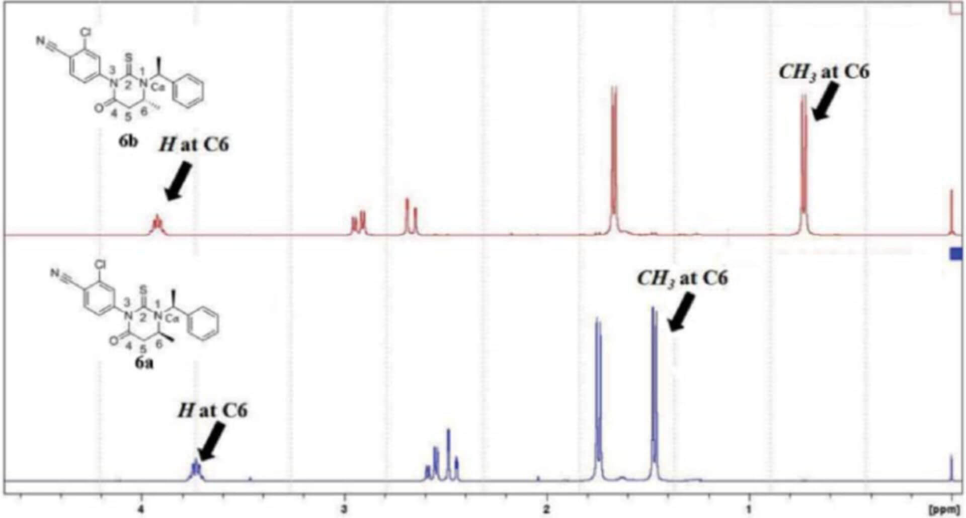 nmr in quality control