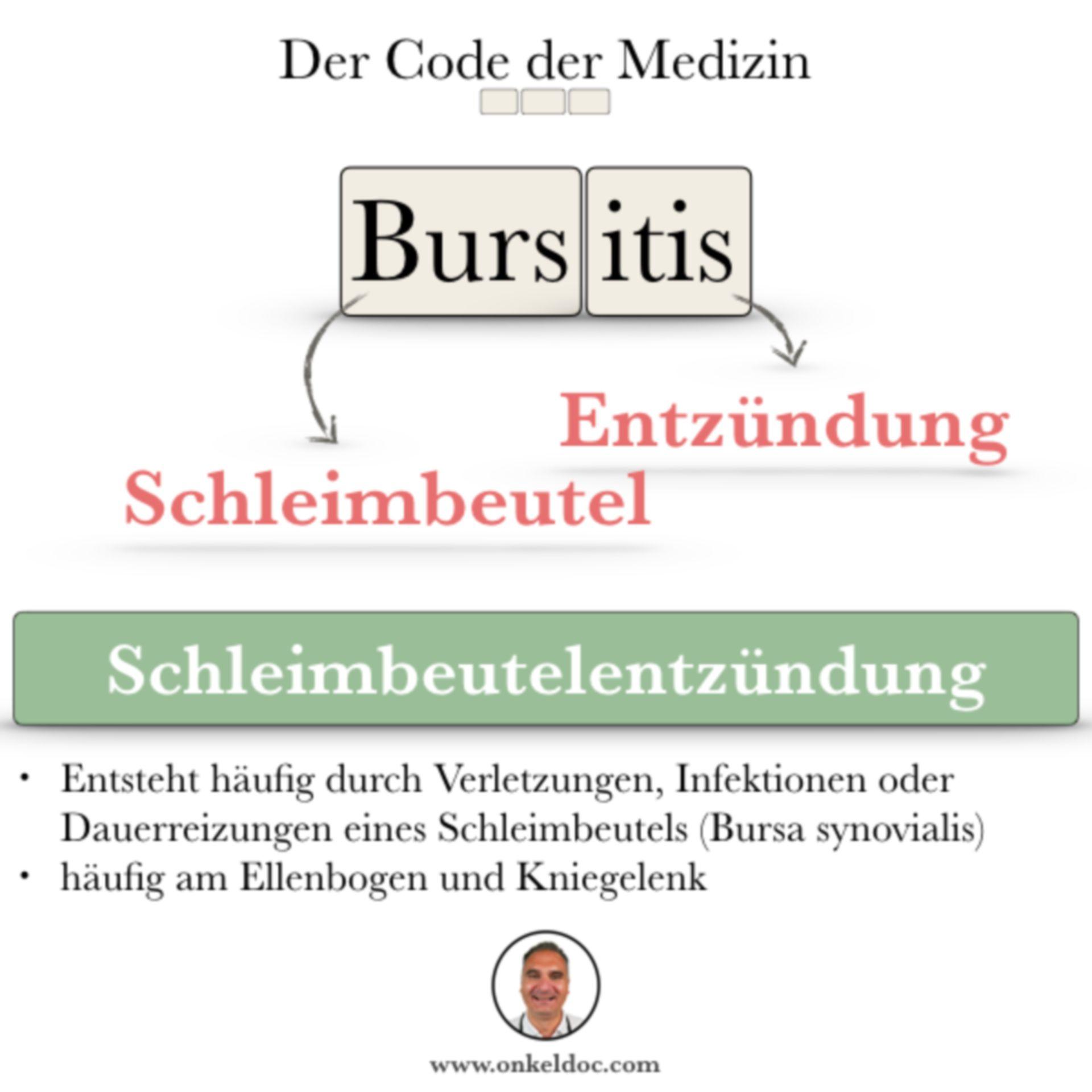 Der Code der Bursitis