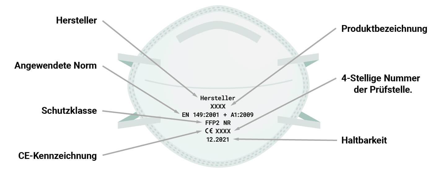 infografik-ffp2_original.jpg