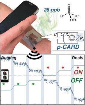 Der Chemosensor misst die Gefahrstoffdosis und leitet sie anschließend ans Smartphone weiter. © Wiley-VCH