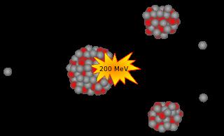 Kernspaltung