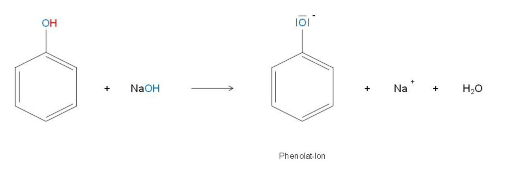 Neutralisation von Phenol