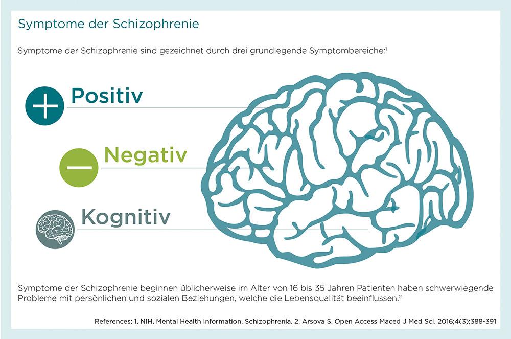 schizophrenie_16309-reagila-content-620p