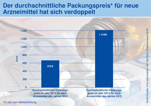 1639_infografik_2_Schmuck
