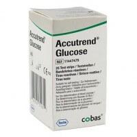 Roche Accutrend Glucose Teststreifen