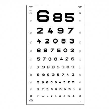 Eye-Test Tables