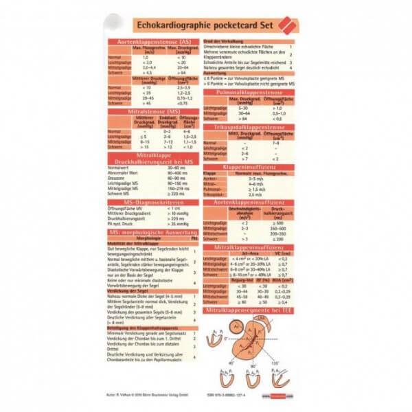 Echokardiographie Set